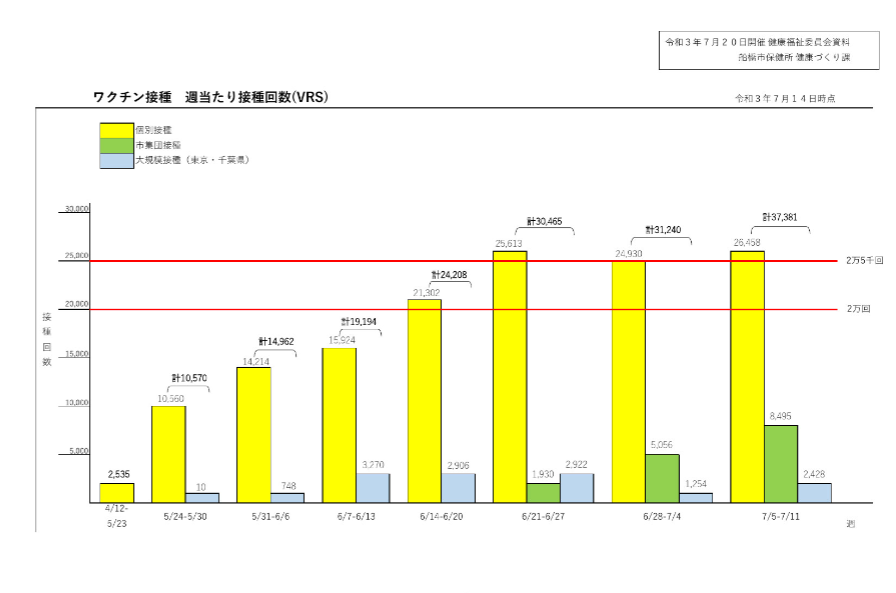 f:id:tsumagari2010:20210801110325p:plain