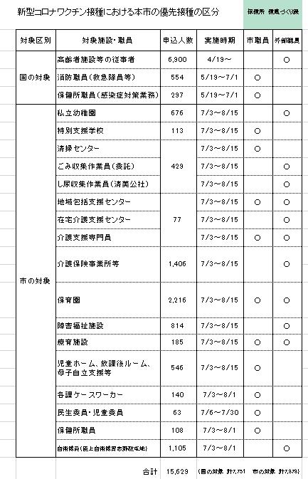 f:id:tsumagari2010:20210906214032p:plain