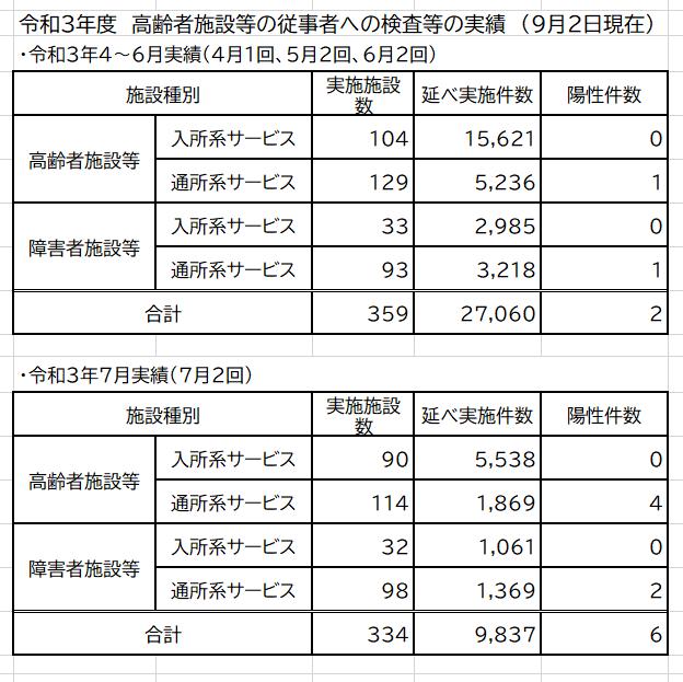 f:id:tsumagari2010:20210906214340p:plain