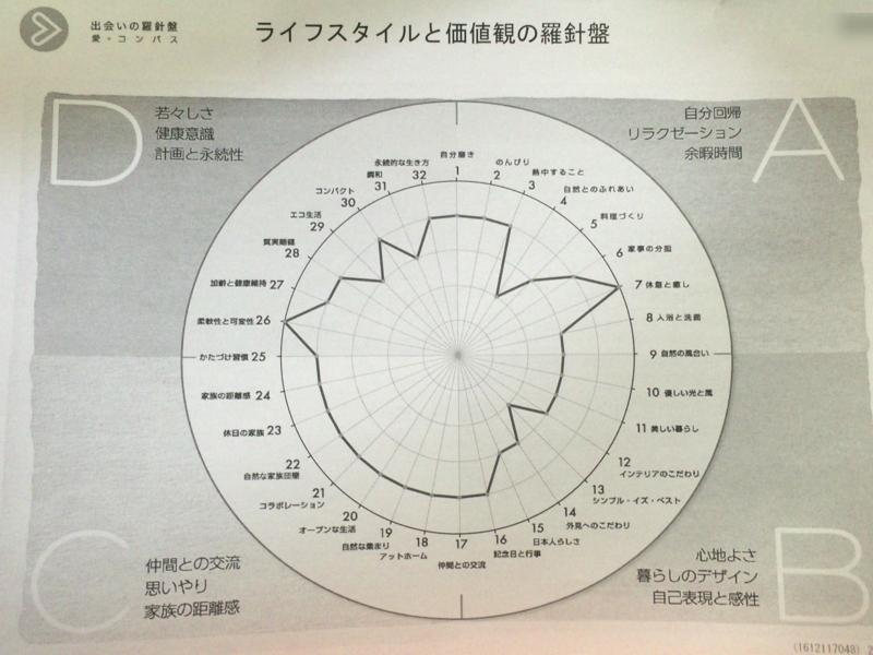 f:id:tsumami_gui:20170129205859j:plain