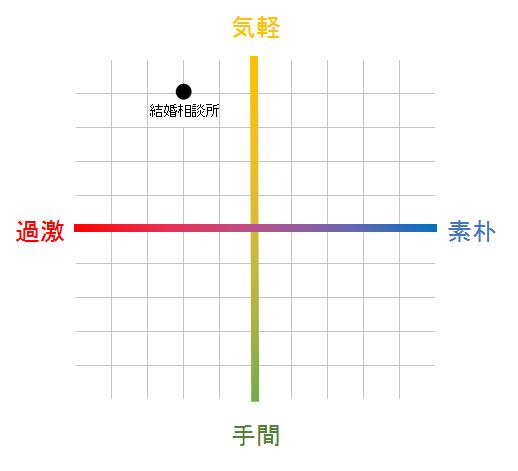 f:id:tsumami_gui:20170129205904p:plain