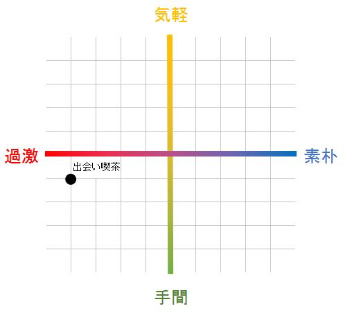 f:id:tsumami_gui:20170129205905p:plain