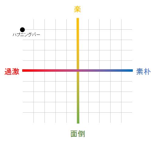 f:id:tsumami_gui:20170413005402p:plain
