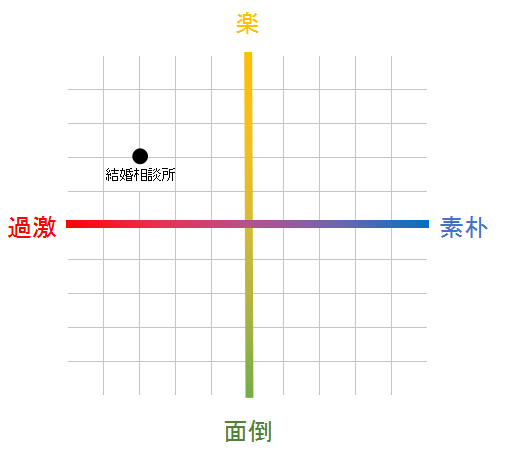 f:id:tsumami_gui:20170413005403p:plain