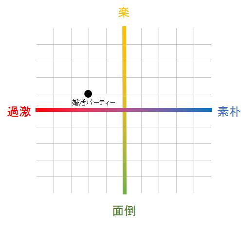 f:id:tsumami_gui:20170413005404p:plain