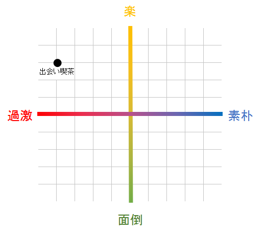 f:id:tsumami_gui:20170413005405p:plain