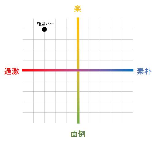 f:id:tsumami_gui:20170413005406p:plain