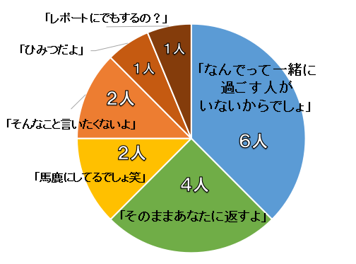 f:id:tsumami_gui:20170417222849p:plain