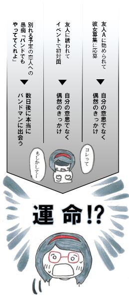 f:id:tsumami_gui:20170611132731p:plain