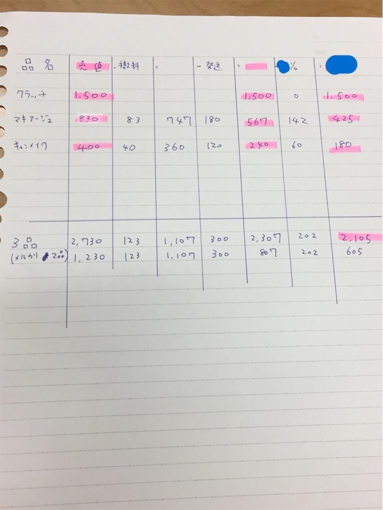 f:id:tsumashir0chan:20181116122310j:image