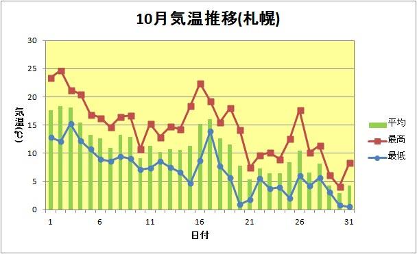 f:id:tsumatan:20161101235852j:plain