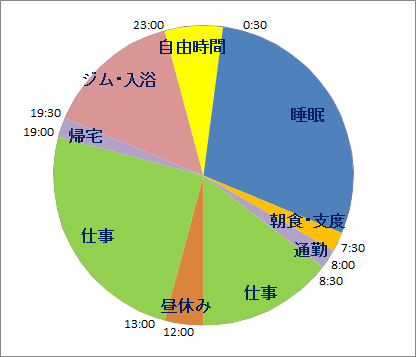 f:id:tsumatan:20170110175048p:plain