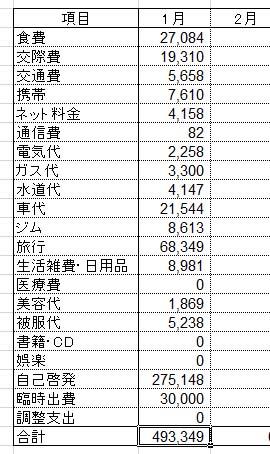 f:id:tsumatan:20170209005151j:plain