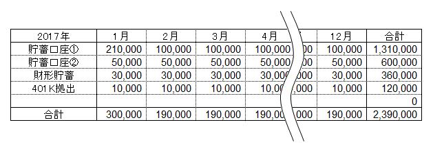 f:id:tsumatan:20170214174734p:plain