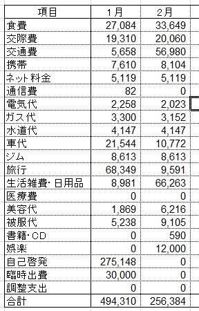 f:id:tsumatan:20170306233633j:plain