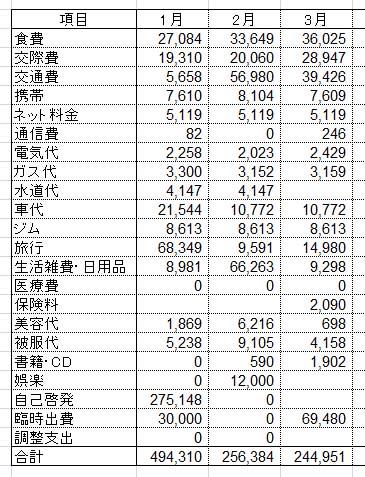 f:id:tsumatan:20170402114803j:plain