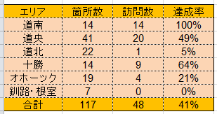 f:id:tsumatan:20170529134042p:plain