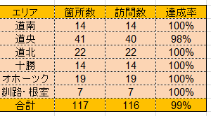 f:id:tsumatan:20170817125831p:plain