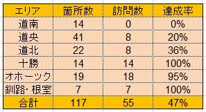 f:id:tsumatan:20170817130418p:plain