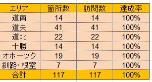 f:id:tsumatan:20170824150713p:plain