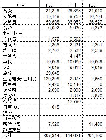 f:id:tsumatan:20180104152613p:plain