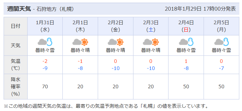 f:id:tsumatan:20180129231641p:plain