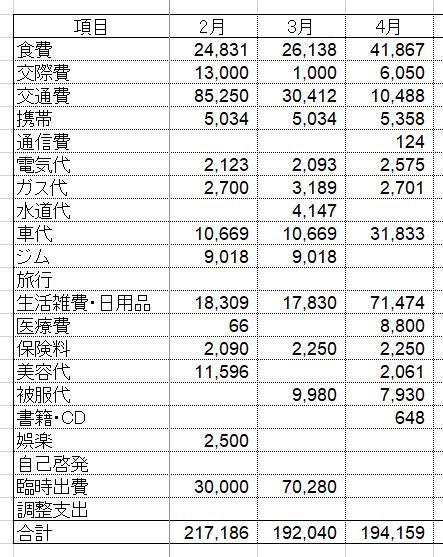 f:id:tsumatan:20180505002230p:plain