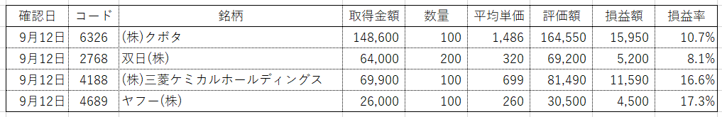 f:id:tsumatan:20190912233333p:plain