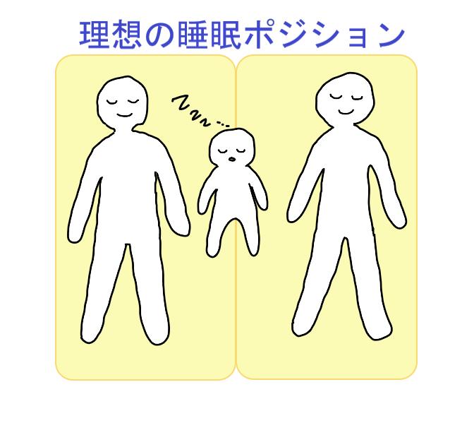 f:id:tsumatan:20200205232323p:plain