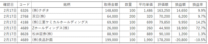 f:id:tsumatan:20200217223834p:plain