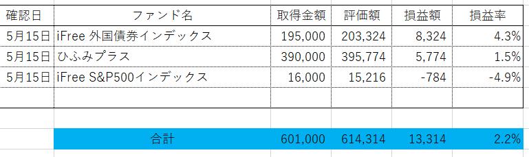 f:id:tsumatan:20200516204842p:plain