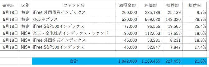 f:id:tsumatan:20210618105939p:plain