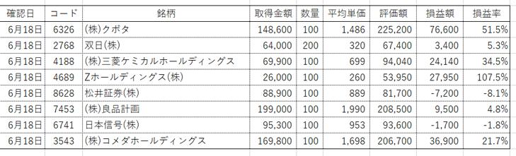 f:id:tsumatan:20210618110110p:plain