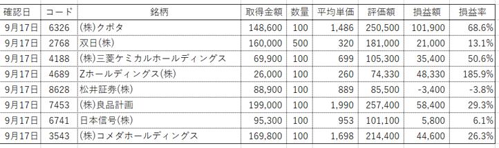 f:id:tsumatan:20210917103631p:plain