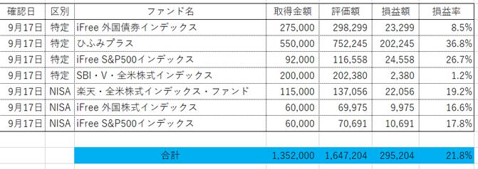 f:id:tsumatan:20210917103710p:plain