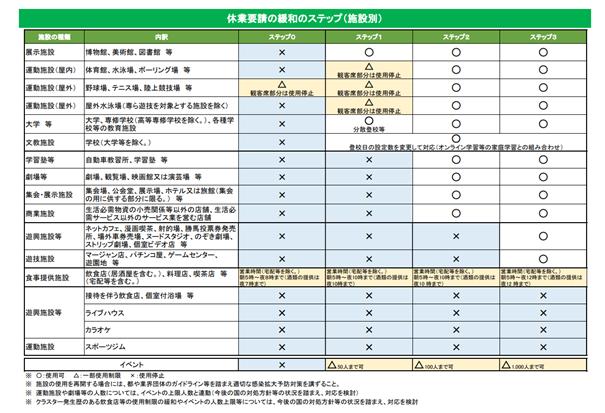 f:id:tsumehaya:20200522203345p:plain