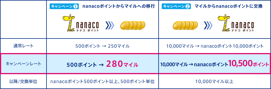 f:id:tsumehiromikobo:20160505125423j:plain
