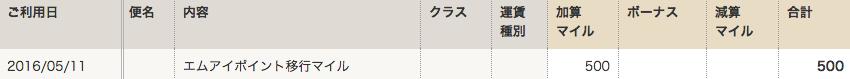 f:id:tsumehiromikobo:20160512223139p:plain