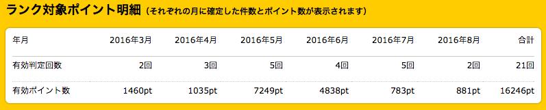 f:id:tsumehiromikobo:20160801213056p:plain
