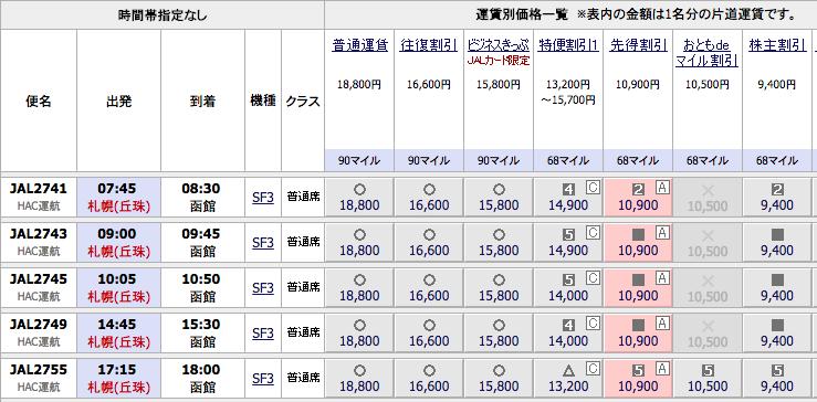 f:id:tsumehiromikobo:20161027173520p:plain