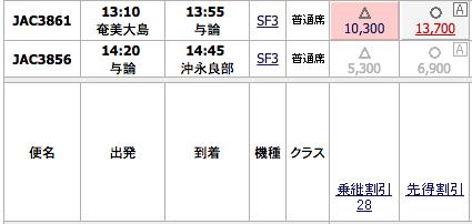 f:id:tsumehiromikobo:20161028213405p:plain