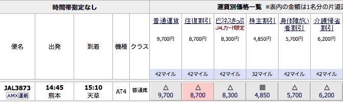 f:id:tsumehiromikobo:20161113104107p:plain