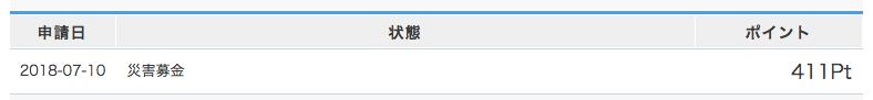 f:id:tsumehiromikobo:20180710222350p:plain