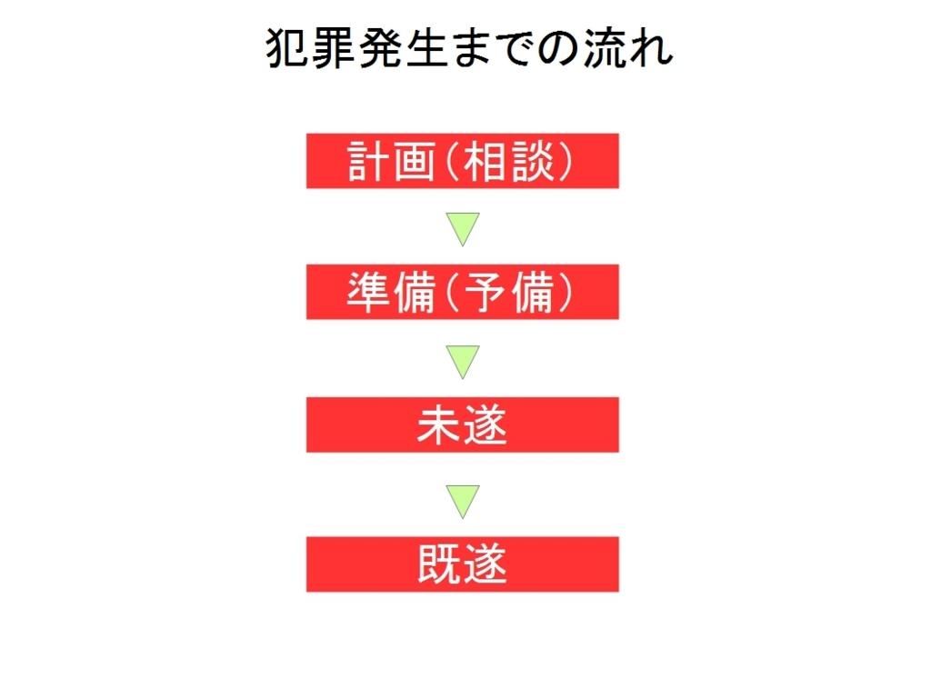 f:id:tsumekirimaru:20170712221823j:plain