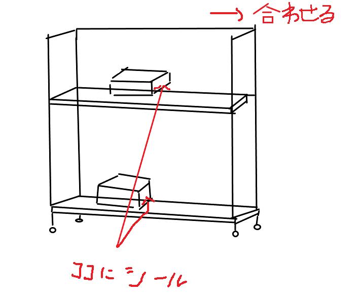 f:id:tsumenikomiudon:20180524181110p:plain