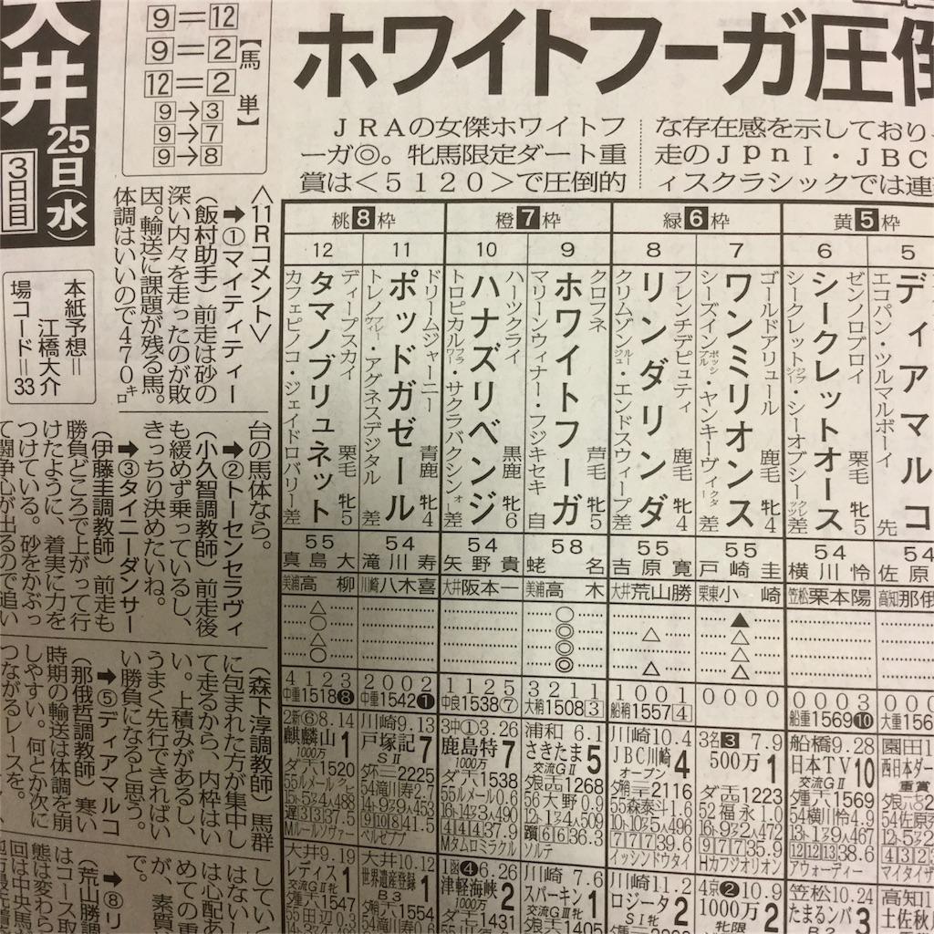 f:id:tsumetaimizuburo:20170124223118j:image