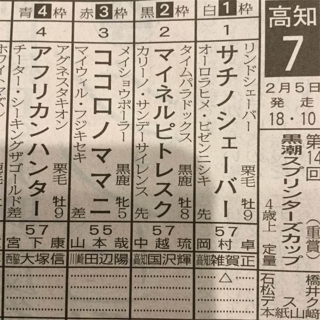 f:id:tsumetaimizuburo:20170204234301j:image