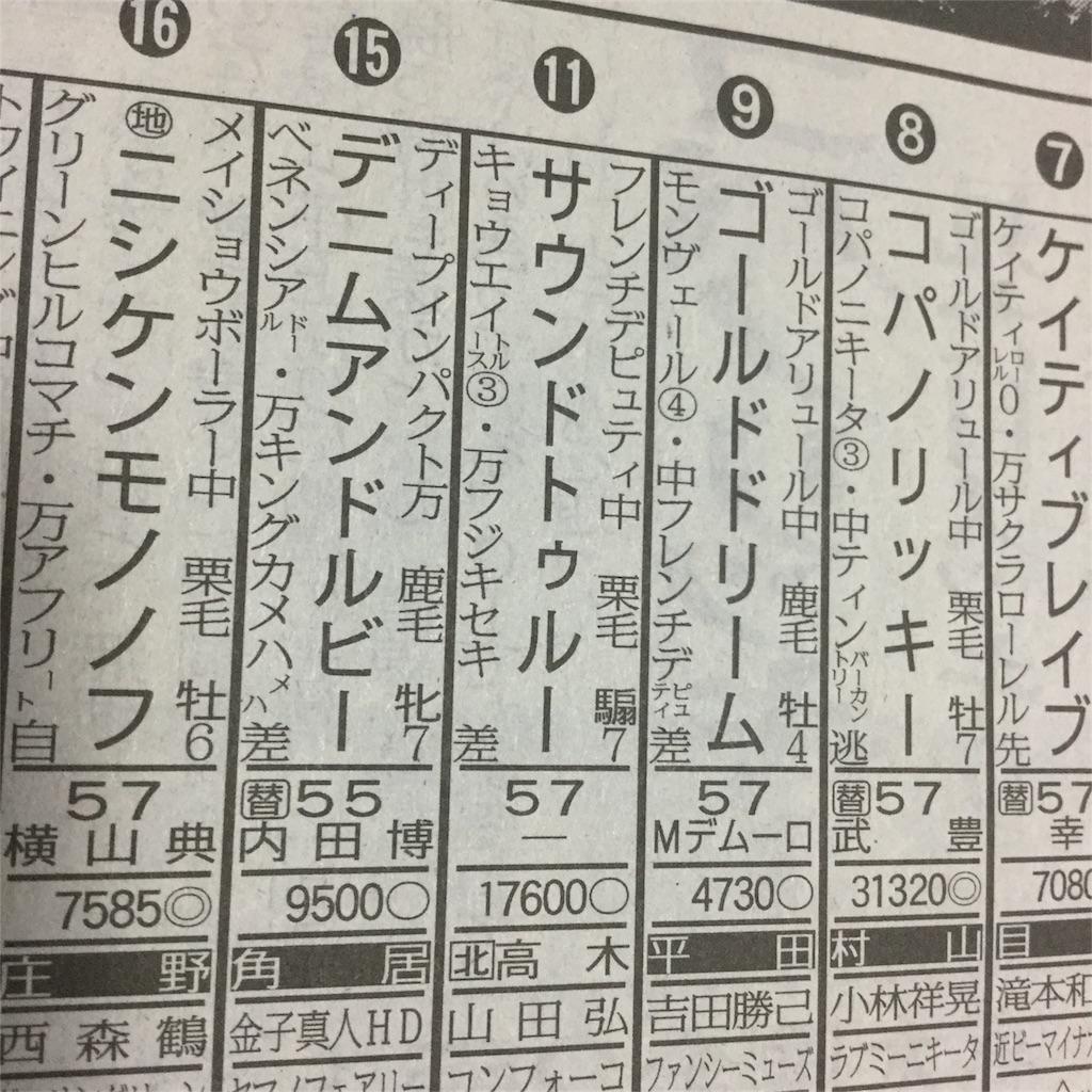 f:id:tsumetaimizuburo:20170216221632j:image