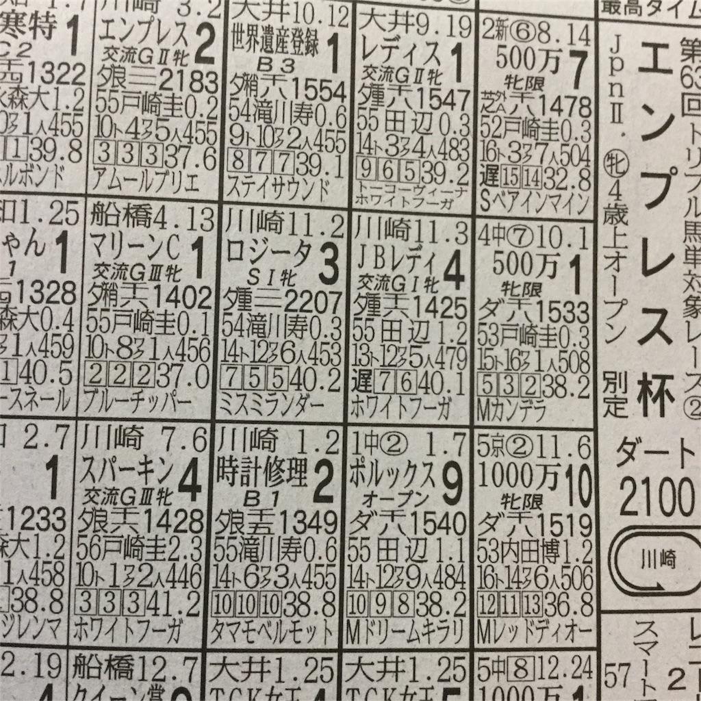 f:id:tsumetaimizuburo:20170301123510j:image