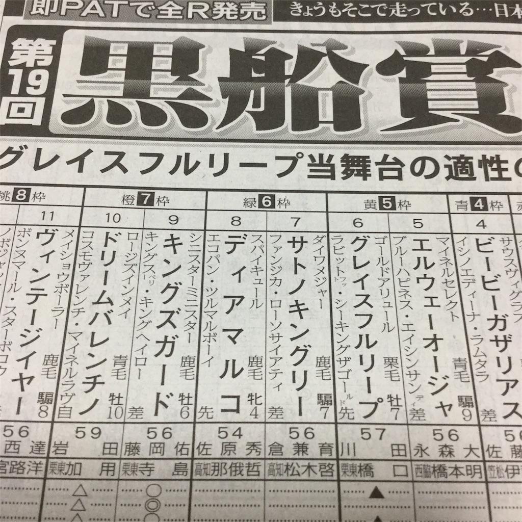 f:id:tsumetaimizuburo:20170313214438j:image